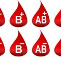 kan-grubu-blood-type