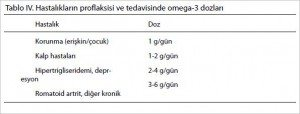 omega3-tedavi