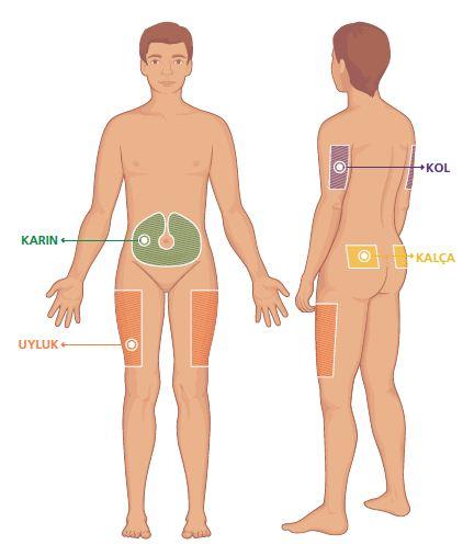 insülin kullanma rehberi 3