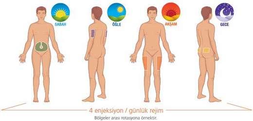 insülin kullanma rehberi 8