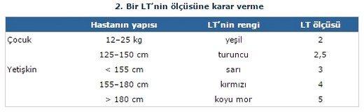 lma-solunum2