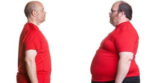 kilo-obezite