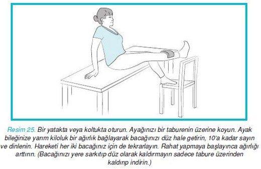 Fibromiyalji güçlendirme egzersizleri -8