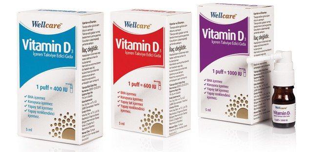 Wellcare-vitamin D3