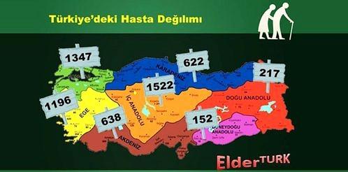 elder-Turk-hasta-dagilim