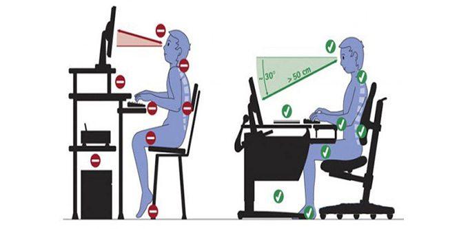 Ofis ergonomisi: Ofis ortamında sırt ve boyun rahatsızlıklarını ...