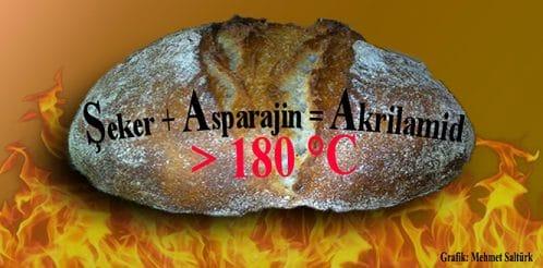 ekmek-akrilamid